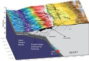 Schematische Abbildung der Subduktionszone vor Chile mit dem Untersuchungsgebiet der Studie. Quelle: GEOMAR.