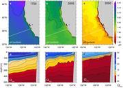 CO2 löst sich im Meerwasser, erhöht dessen Säuregrad und senkt dadurch den Karbonat-Sättigungsgehalt. Die Grafik vergleicht die heutige Situation mit Projektionen für das Jahr 2050. Nicolas Gruber / ETH Zürich