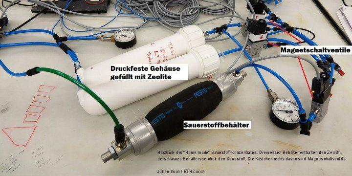 Oxygen Concentrator Sauerstoff-Konzentrator